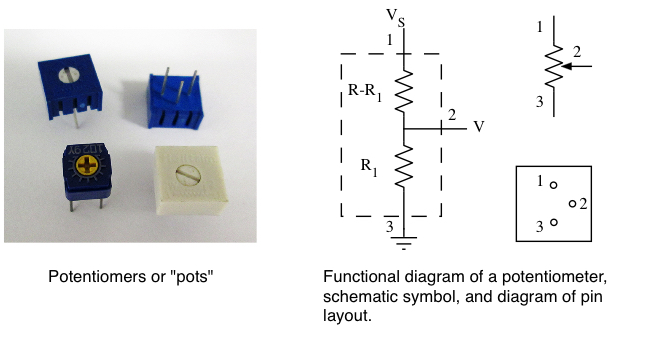 ee109 \u2013 spring 2019 \u2014 lab 6in schematic diagram above of a potentiometer, the total resistance between the top and bottom terminals of the potentiometer is given by r internally r